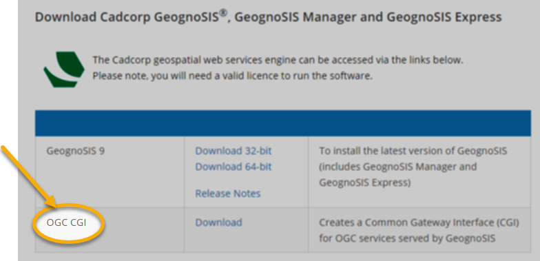 How do I install OGC CGI Servers?